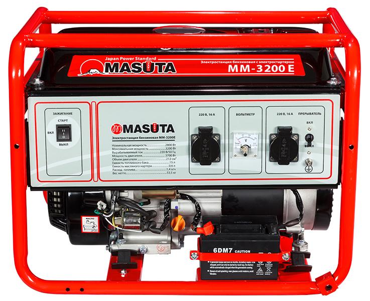 инструкция к генератору hyundai ic200 6.5hp